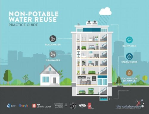 No water is wastewater: Exploring decentralized water reuse and recycling